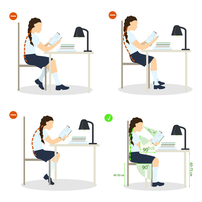 Sitting posture set on white. Right and wrong positions. Healthy lifestyle.